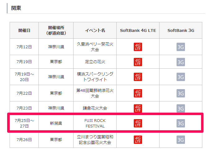 フジロック2014電波softbank